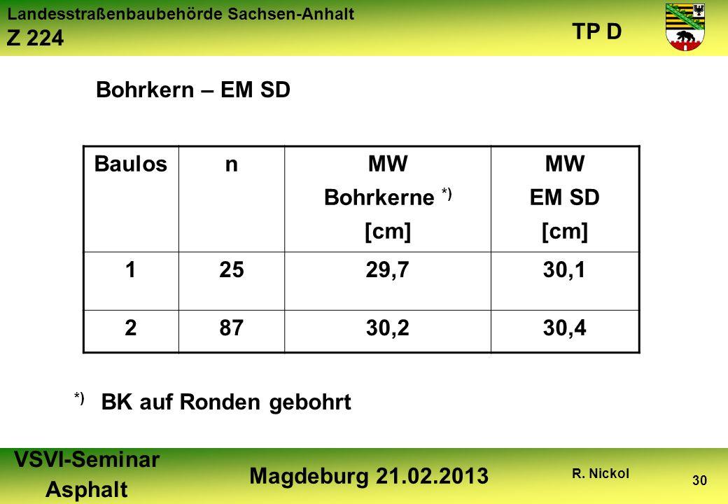 Bohrkern – EM SD Baulos. n. MW. Bohrkerne *) [cm] EM SD. 1. 25. 29,7. 30,1. 2. 87. 30,2.